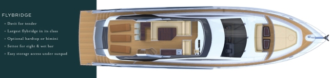 Her flybridge layout offers as much room, and a bit more, than most boats in her size range.